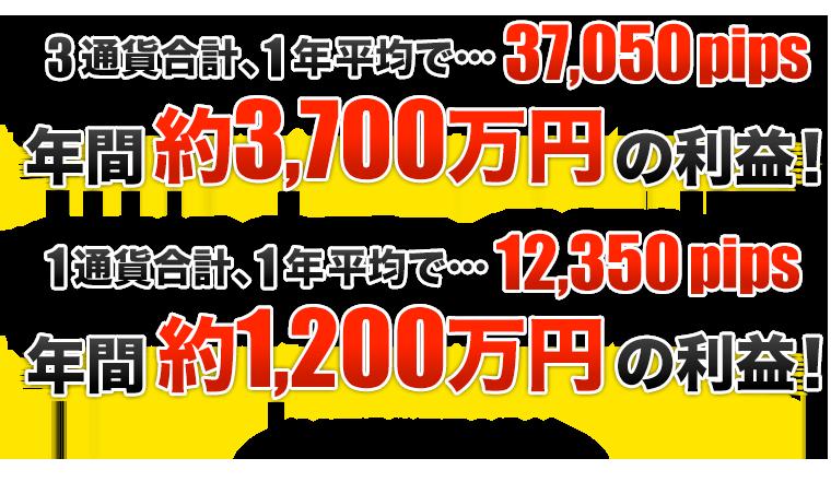 1ヶ月平均783pips年間1,000万円以上の利益!(30万円通貨運用)